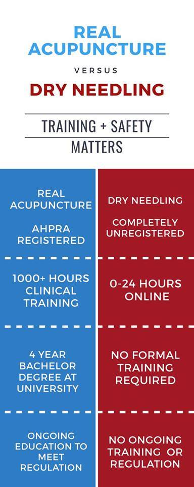 Acupuncture vs dry needling sunshine coast